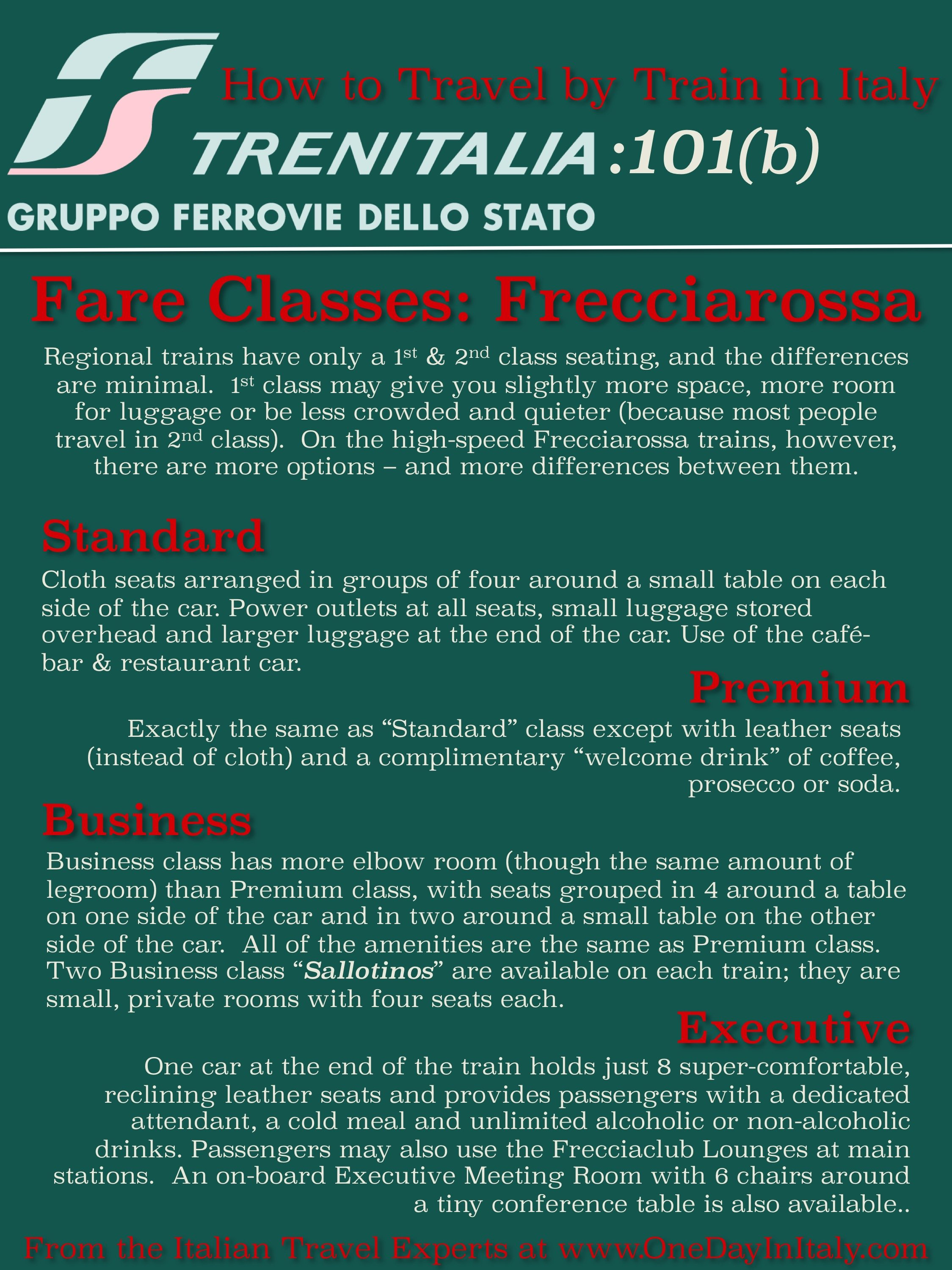 Trenitalia Fare Classes