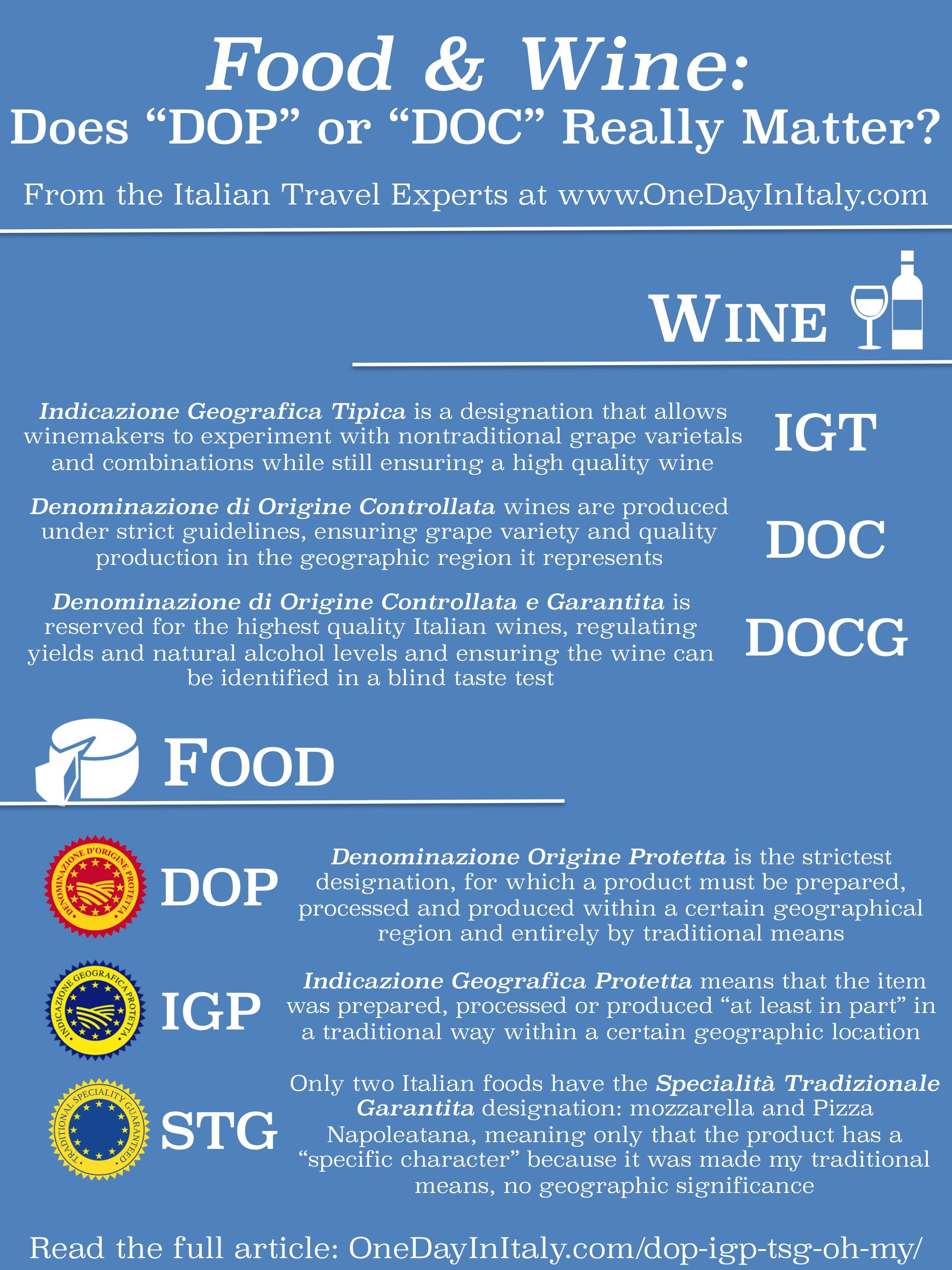 Wine and Food Designations